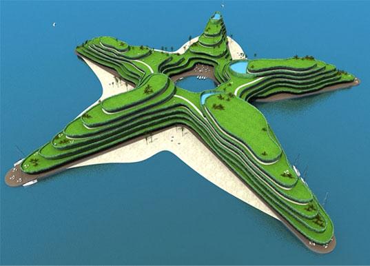 Зеленые острова