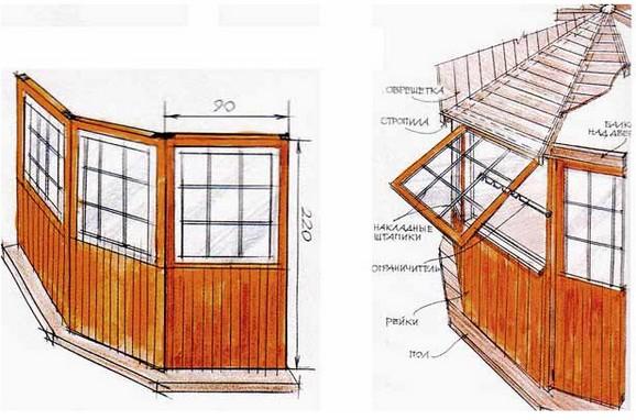 Как построить беседку своими рукам (чертежи) 19 апреля 2012 12595 просмотров.